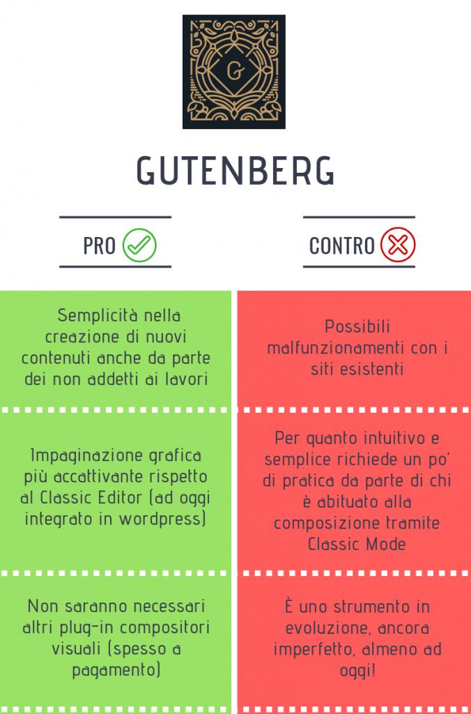 tabella comparativa di pro e contro di wordpress gutenberg