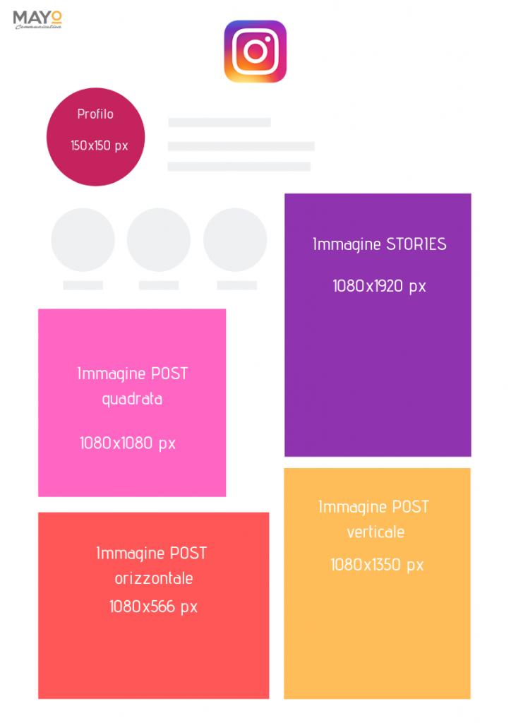 Box riassuntivo delle dimensioni delle immagini di Instagram