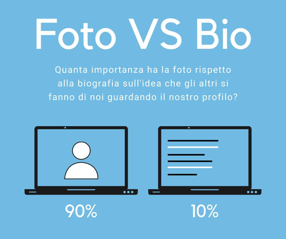 Foto VS Bio